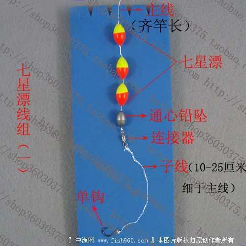 手竿钓鱼线组的绑法图解