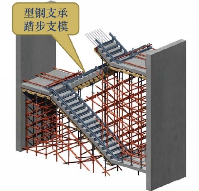 楼梯支模必须结合结构图和建筑图,注意相邻楼地面的建筑做法