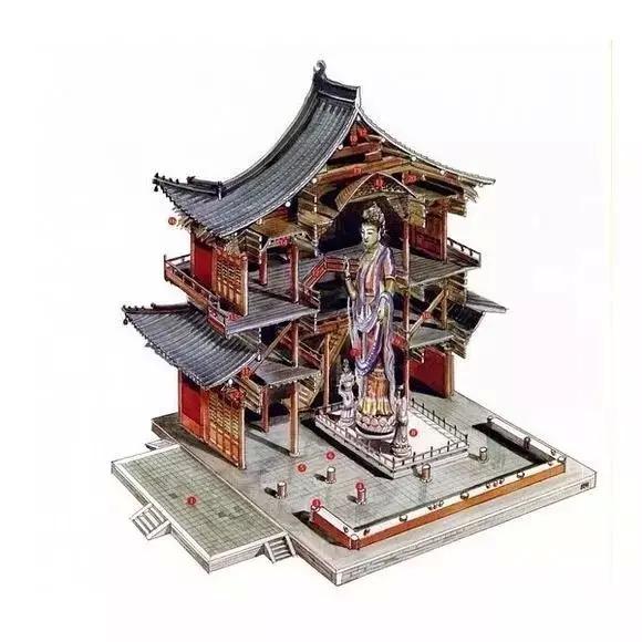 解构建筑的手绘,告诉你中式宫殿才是世界上最复杂的!